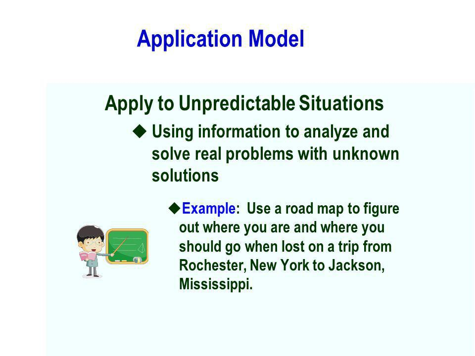 Application Model Apply to Unpredictable Situations Using information to analyze and solve real problems with unknown solutions Example: Use a road ma