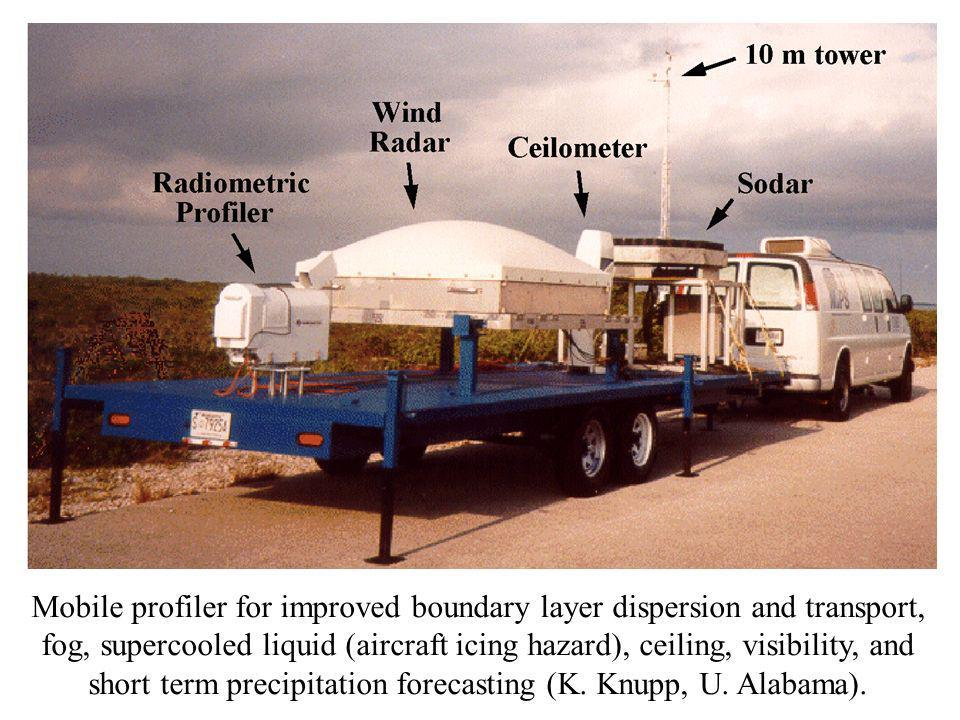Mobile profiler for improved boundary layer dispersion and transport, fog, supercooled liquid (aircraft icing hazard), ceiling, visibility, and short term precipitation forecasting (K.