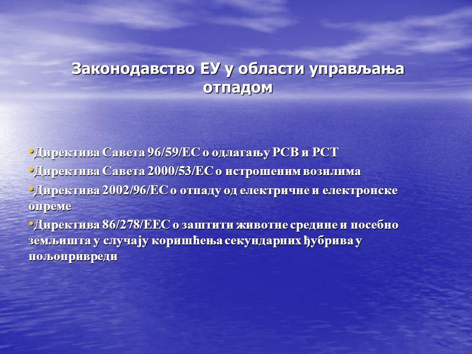 Законодавство ЕУ у области управљања отпадом Директива Савета 96/59/ЕC о одлагању PCB и PCT Директива Савета 96/59/ЕC о одлагању PCB и PCT Директива Савета 2000/53/ЕC о истрошеним возилима Директива Савета 2000/53/ЕC о истрошеним возилима Директива 2002/96/ЕC о отпаду од електричне и електронске опреме Директива 2002/96/ЕC о отпаду од електричне и електронске опреме Директива 86/278/ЕЕC о заштити животне средине и посебно земљишта у случају коришћења секундарних ђубрива у пољопривреди Директива 86/278/ЕЕC о заштити животне средине и посебно земљишта у случају коришћења секундарних ђубрива у пољопривреди