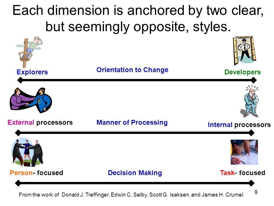 9 Each dimension is anchored by two clear, but seemingly opposite, styles. Orientation to Change Manner of Processing Decision MakingPerson- focusedTa