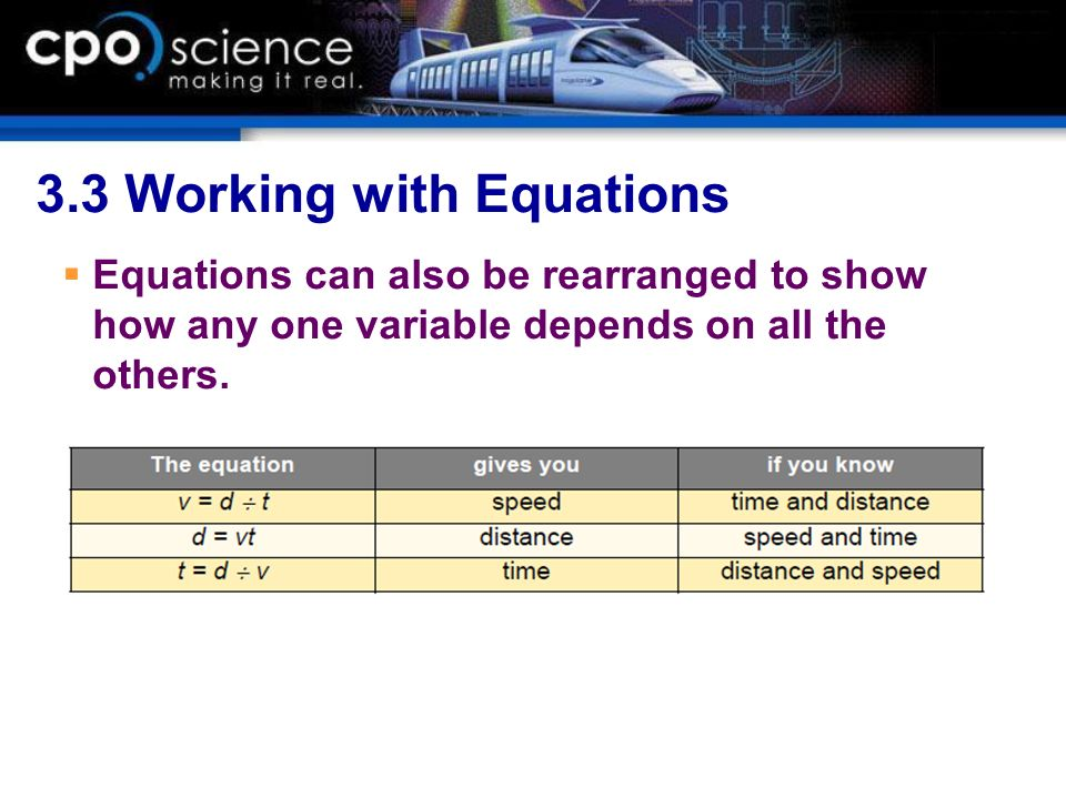 3.3 Working with Equations Equations can also be rearranged to show how any one variable depends on all the others.
