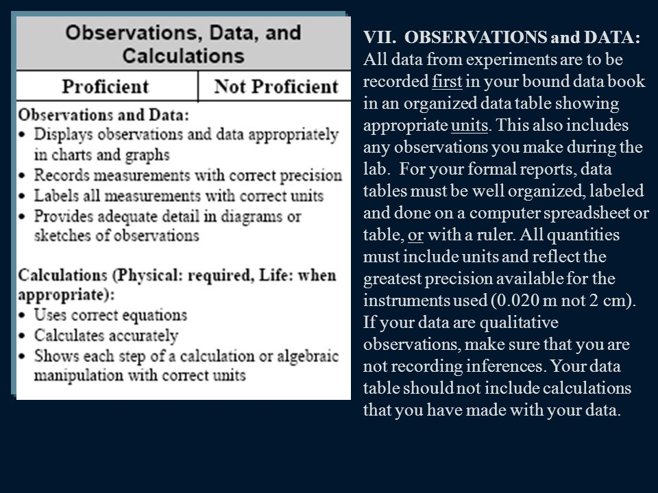 VII. OBSERVATIONS and DATA: All data from experiments are to be recorded first in your bound data book in an organized data table showing appropriate