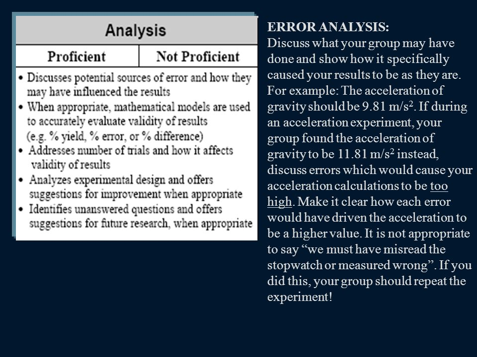 ERROR ANALYSIS: Discuss what your group may have done and show how it specifically caused your results to be as they are.