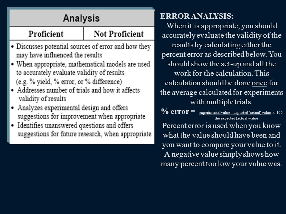 ERROR ANALYSIS: When it is appropriate, you should accurately evaluate the validity of the results by calculating either the percent error as described below.