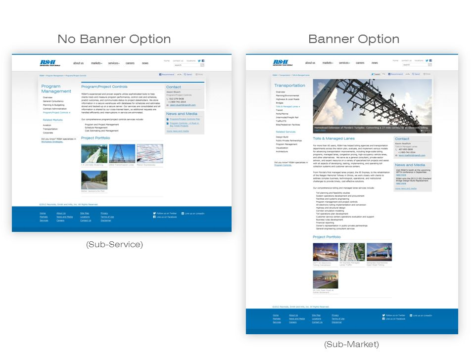 No Banner OptionBanner Option (Sub-Service) (Sub-Market)