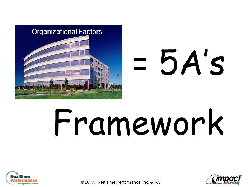 6 Organizational Factors = 5As Framework © 2010. RealTime Performance, Inc. & IAG