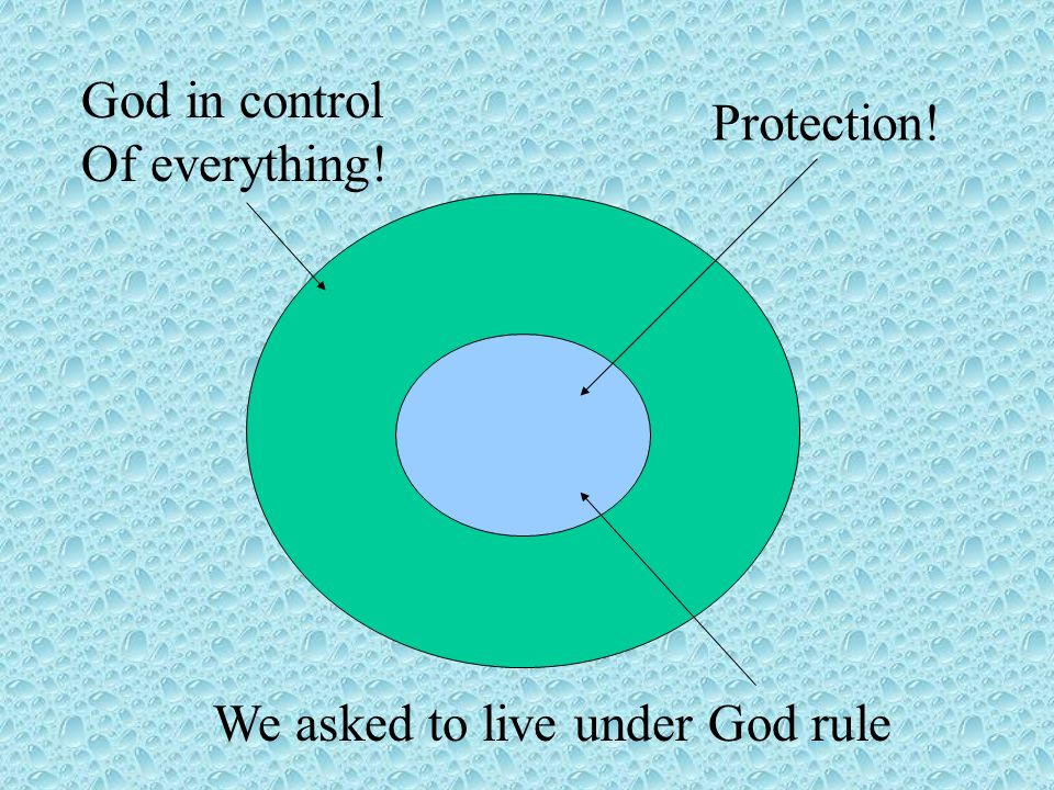 God in control Of everything! We asked to live under God rule Protection!