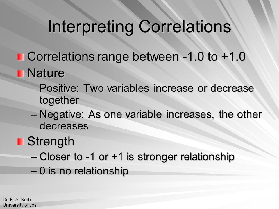 Interpreting Correlations Correlations range between -1.0 to +1.0 Nature –Positive: Two variables increase or decrease together –Negative: As one vari