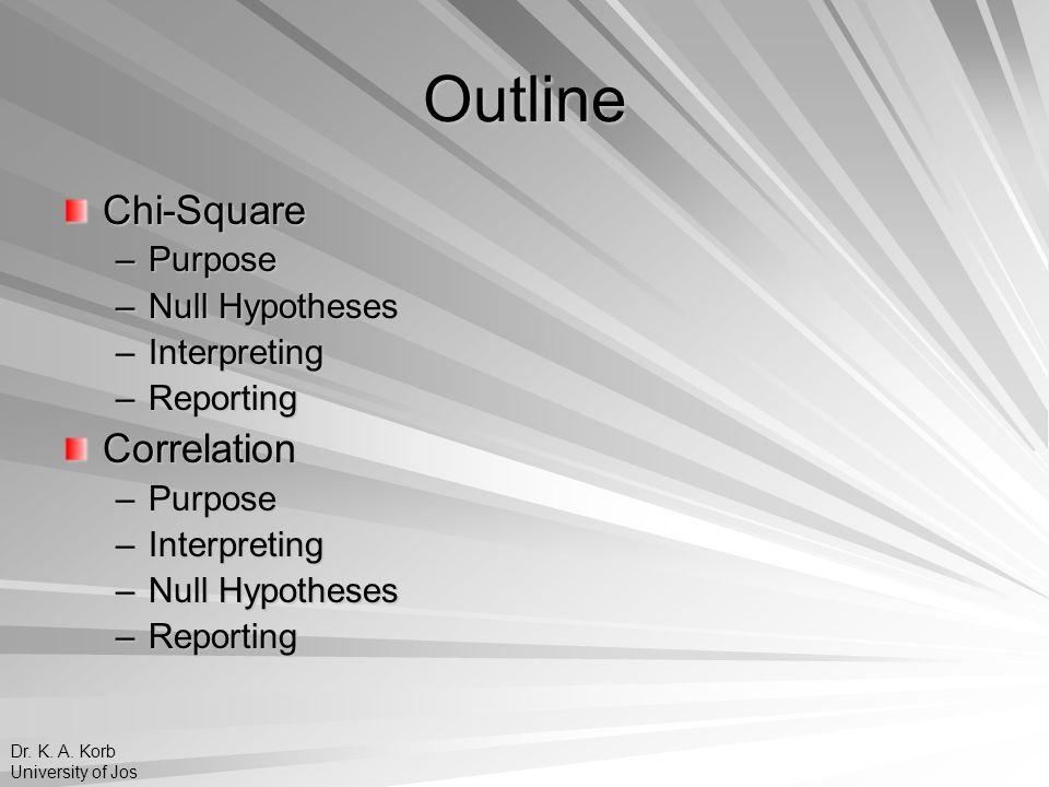 Outline Chi-Square –Purpose –Null Hypotheses –Interpreting –Reporting Correlation –Purpose –Interpreting –Null Hypotheses –Reporting Dr. K. A. Korb Un
