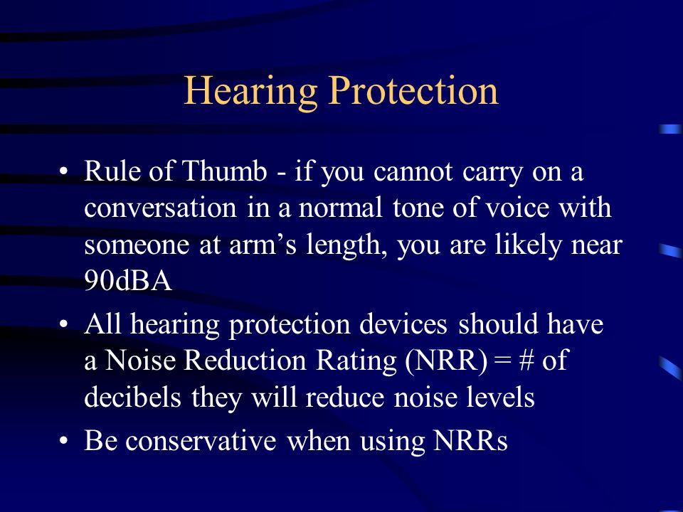 Noise levels versus Duration Sound Level (dBA) 90 92 95 100 105 110 115 Exposure (hours) 8 6 4 2 1 0.5 0.25