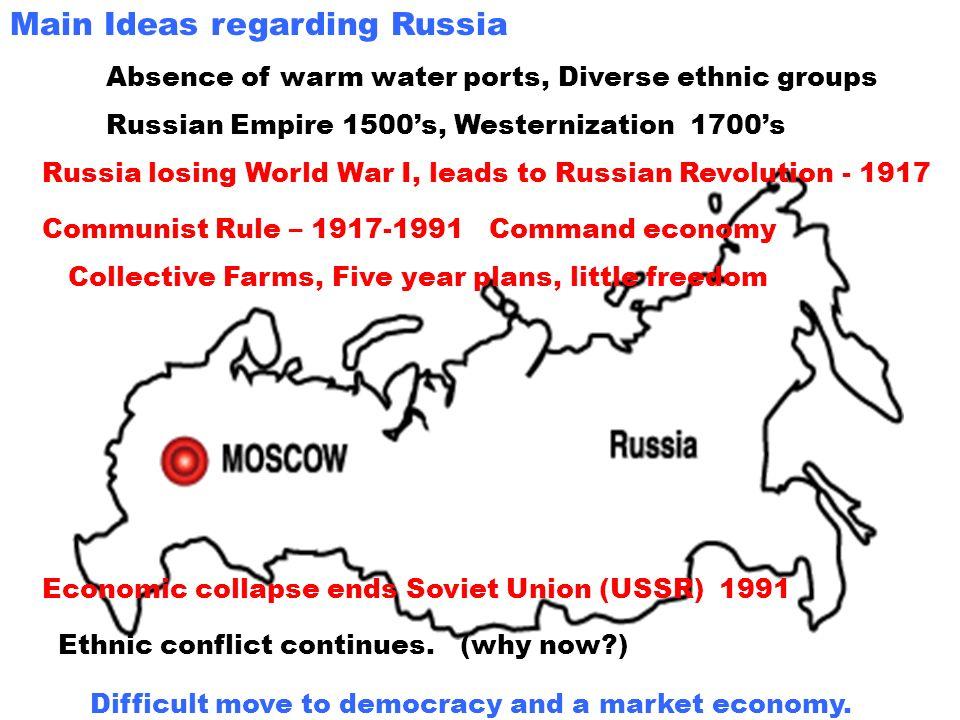 Ethnic Groups Russian