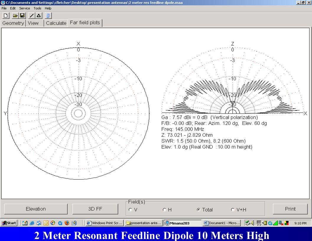 Electrical Analogies 2 Meter Resonant Feedline Dipole 10 Meters High