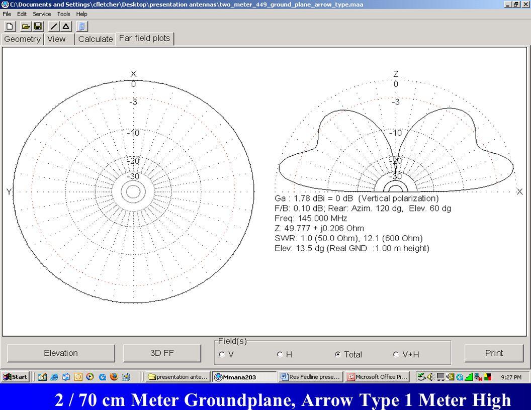 Circuit Measurement 2 / 70 cm Meter Groundplane, Arrow Type 1 Meter High