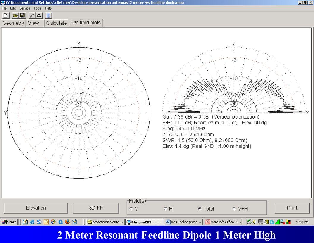 Radio Frequency Filters 2 Meter Resonant Feedline Dipole 1 Meter High