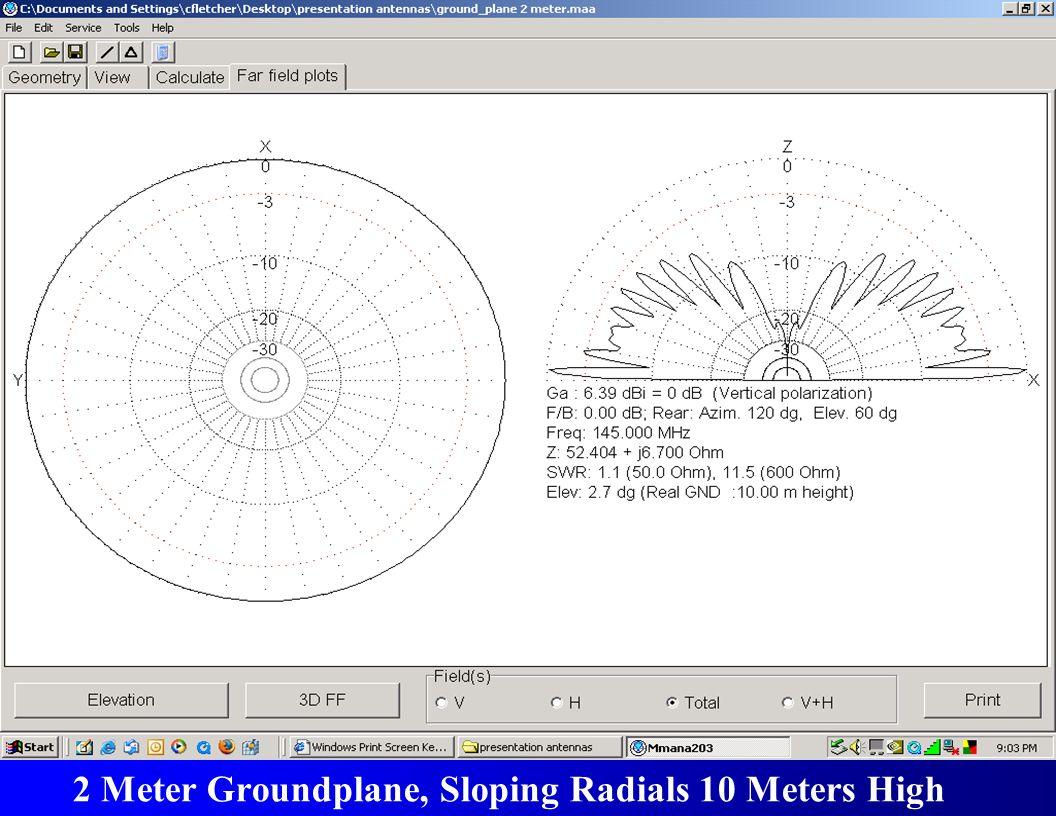 Introduction 2 Meter Groundplane, Sloping Radials 10 Meters High