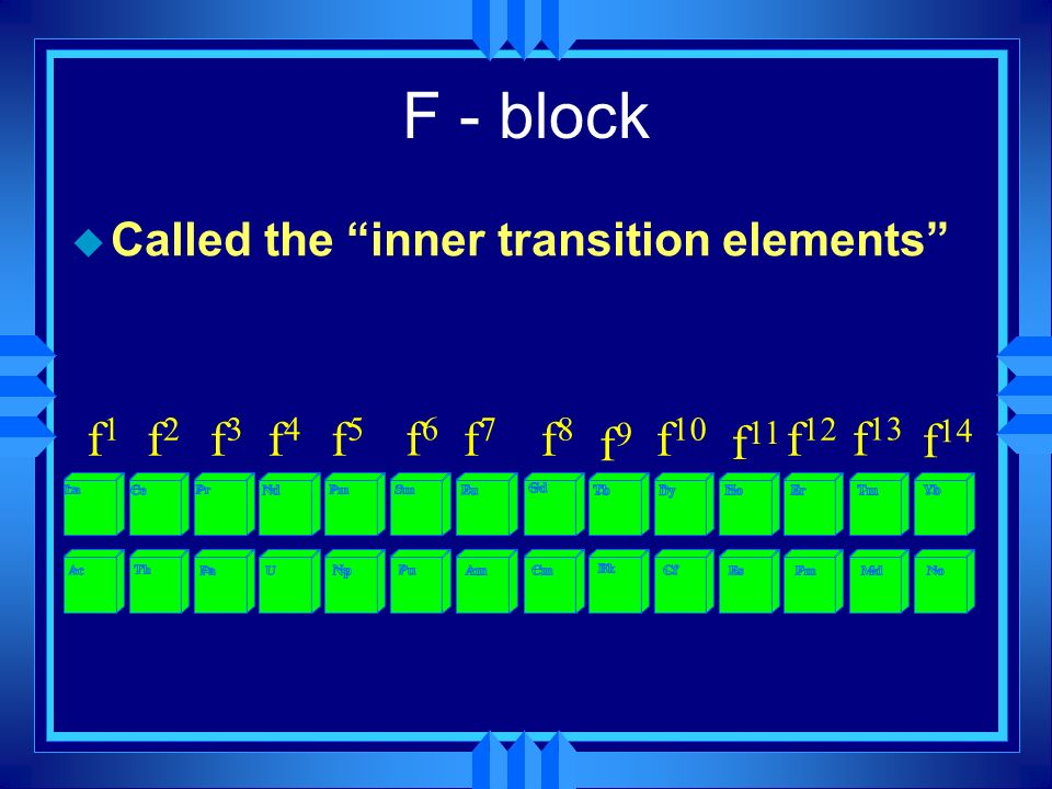 F - block u Called the inner transition elements
