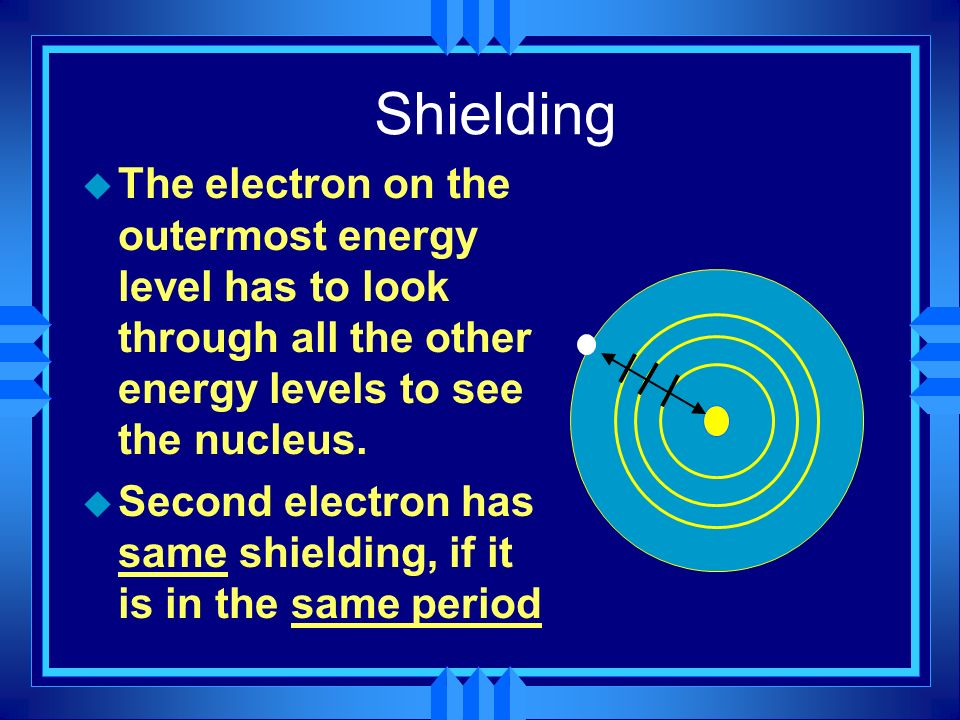 Shielding u The electron on the outermost energy level has to look through all the other energy levels to see the nucleus. u Second electron has same