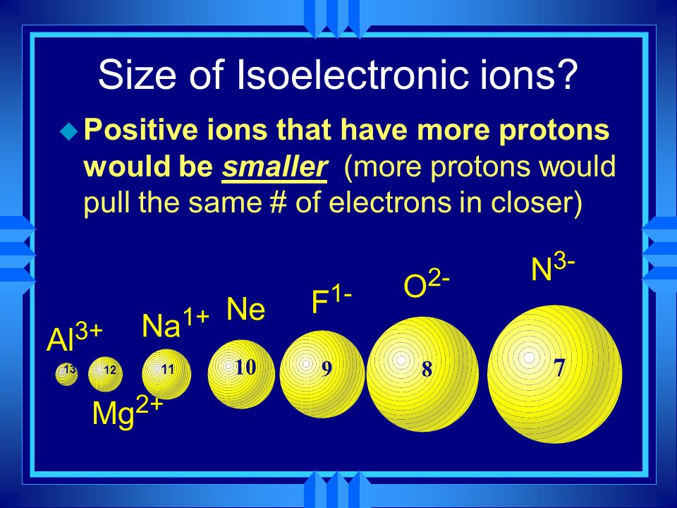 Size of Isoelectronic ions? u Positive ions that have more protons would be smaller (more protons would pull the same # of electrons in closer) Al 3+