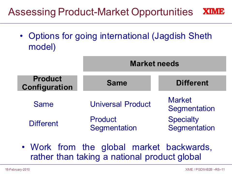 XIME / PGDM-B2B –RS–1118-February-2010 Assessing Product-Market Opportunities Options for going international (Jagdish Sheth model) SameDifferent Prod
