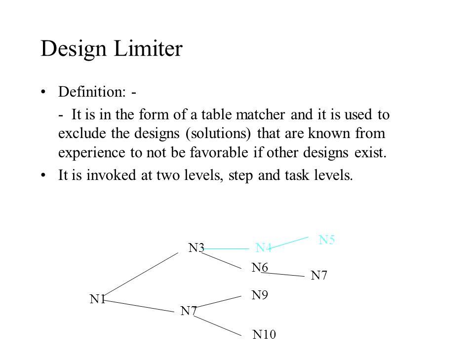 The Constructed Design Tree N1 N2 N3 N7 N8 N4 N9 N10 N9 N10 N5 N6 N5 N6 Spec. Call Plan1( [ N1 ] ) Plan1 Call Task11( [ N1 ], [ N4 ] ) Task11 Call Ste