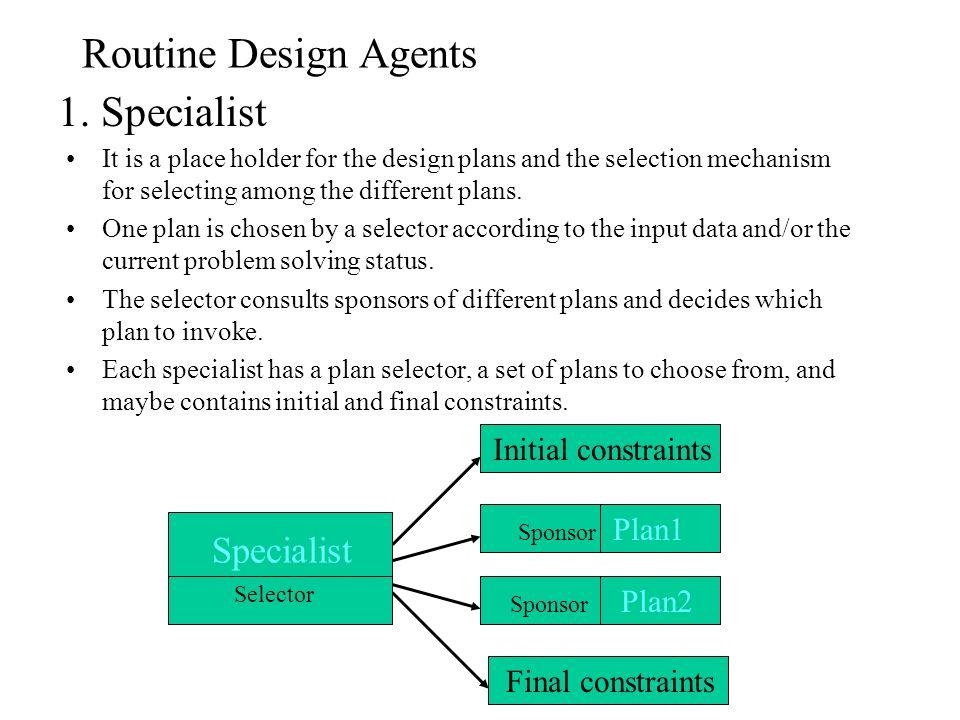 Problem Specialist Problem Decomposition Specialist Hierarchy Sub-Problem Specialist More Conceptual Aspects of the design process More Parametric Asp