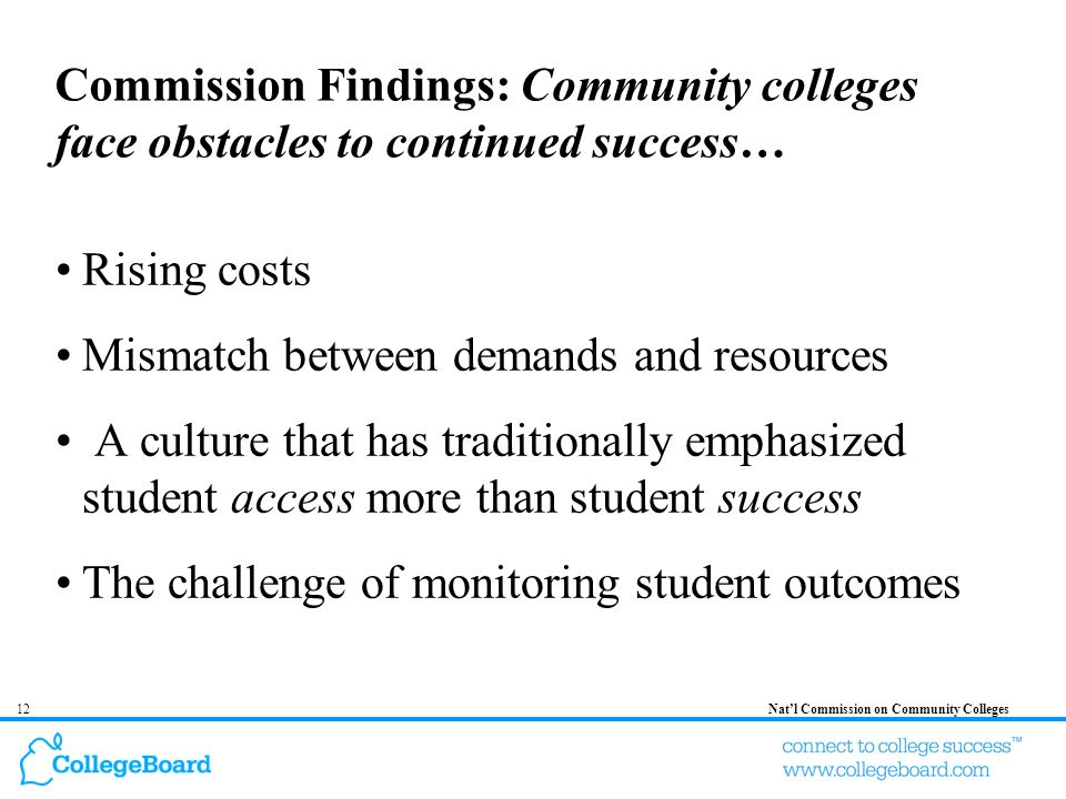 12Natl Commission on Community Colleges Commission Findings: Community colleges face obstacles to continued success… Rising costs Mismatch between dem