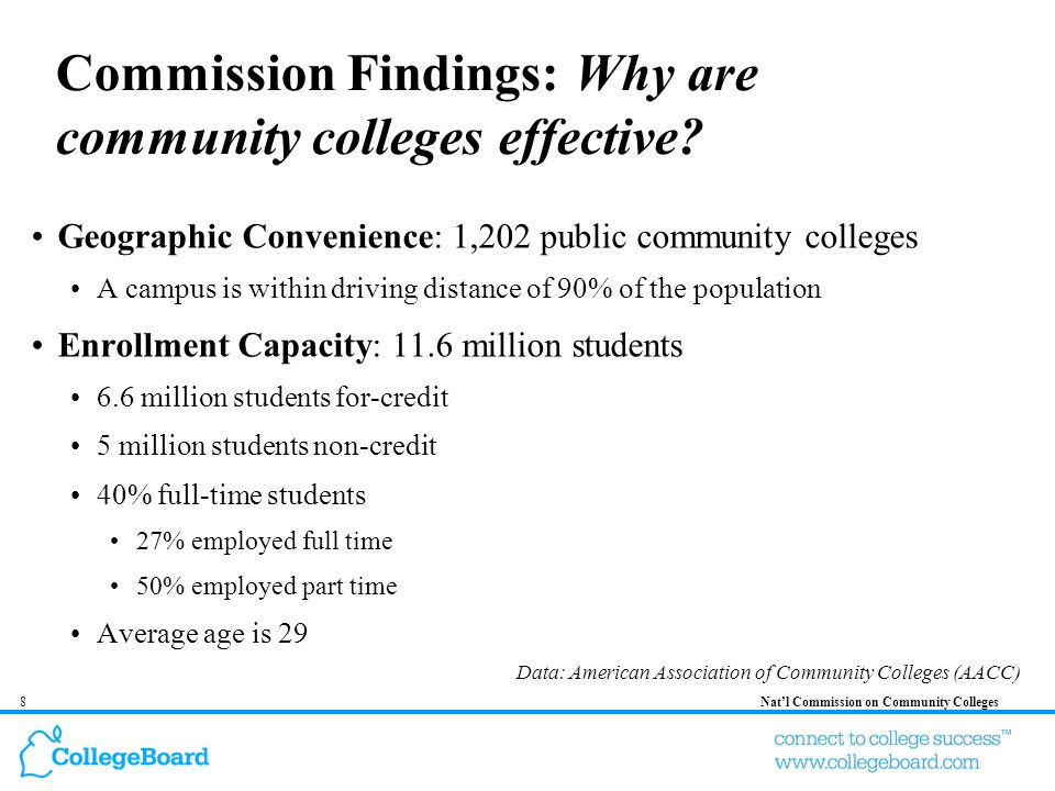 8Natl Commission on Community Colleges Commission Findings: Why are community colleges effective.