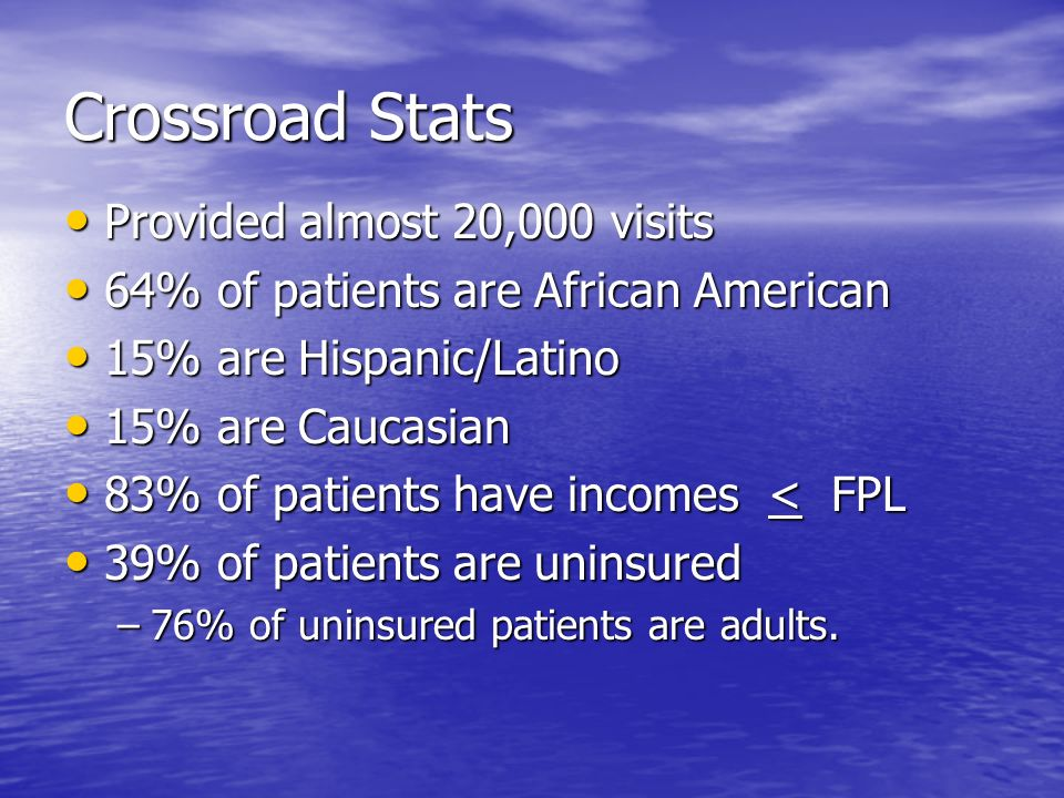 Crossroad Stats Provided almost 20,000 visits Provided almost 20,000 visits 64% of patients are African American 64% of patients are African American