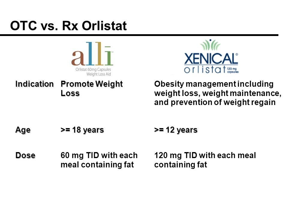 OTC vs. Rx OrlistatIndication Promote Weight Loss Obesity management including weight loss, weight maintenance, and prevention of weight regainAge >=