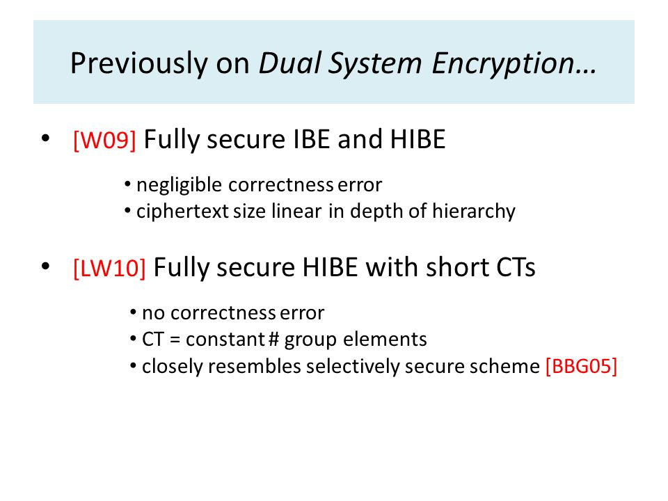 Previously on Dual System Encryption… [W09] Fully secure IBE and HIBE [LW10] Fully secure HIBE with short CTs negligible correctness error ciphertext