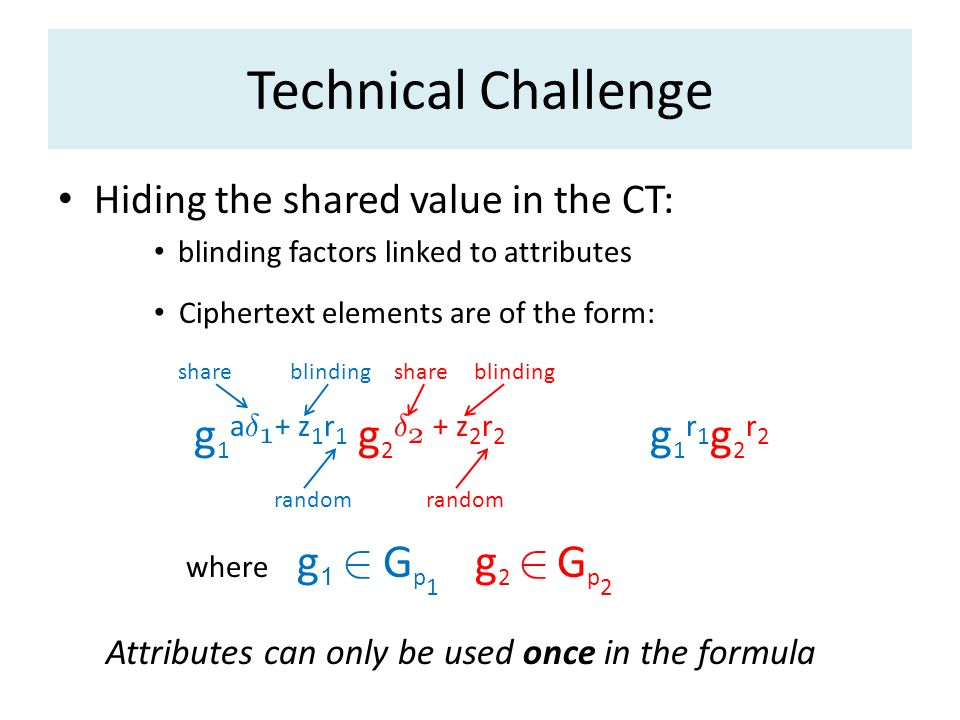 Technical Challenge Hiding the shared value in the CT: blinding factors linked to attributes where g 1 2 G p 1 g 2 2 G p 2 Ciphertext elements are of