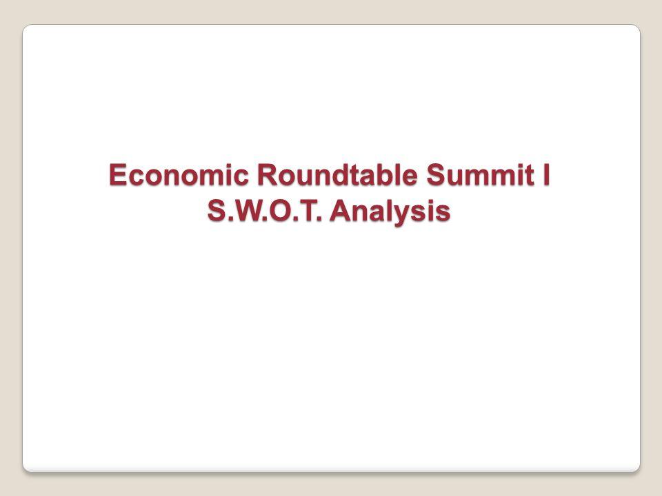 Economic Roundtable Summit I S.W.O.T. Analysis