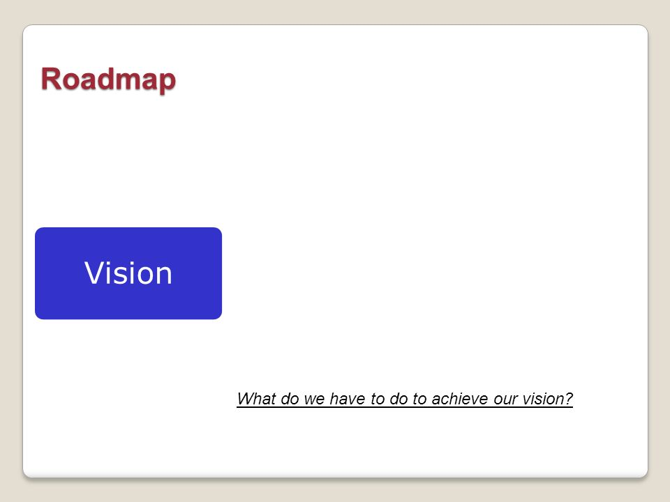 Vision Roadmap What do we have to do to achieve our vision?