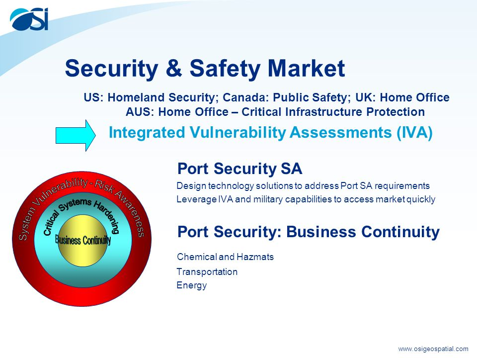 www.osigeospatial.com Security & Safety Market US: Homeland Security; Canada: Public Safety; UK: Home Office AUS: Home Office – Critical Infrastructure Protection Integrated Vulnerability Assessments (IVA) Port Security SA Design technology solutions to address Port SA requirements Leverage IVA and military capabilities to access market quickly Port Security: Business Continuity Chemical and Hazmats Transportation Energy