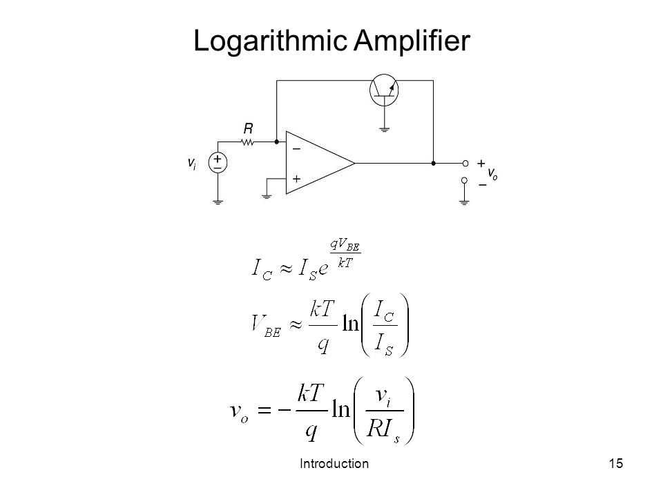 Introduction15 Logarithmic Amplifier