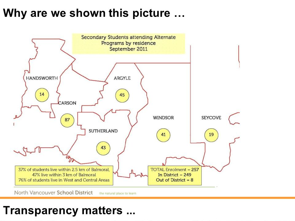 Why are we shown this picture … Transparency matters...