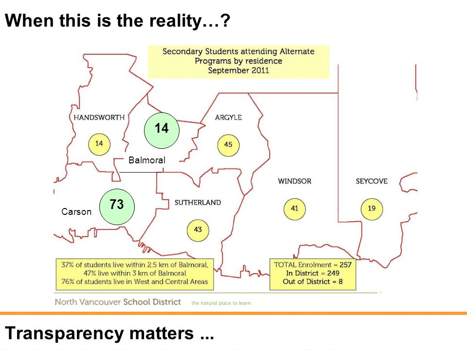 When this is the reality… Transparency matters... 14 73 Balmoral Carson