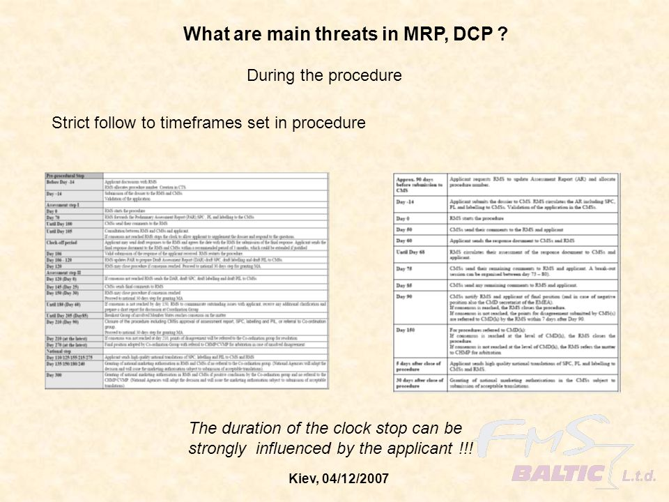 Kiev, 04/12/2007 What are main threats in MRP, DCP ? During the procedure Strict follow to timeframes set in procedure The duration of the clock stop