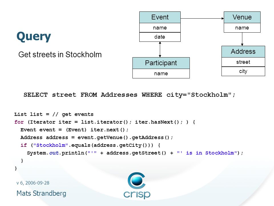v 6, 2006-09-28 Mats Strandberg Query List list = // get events for (Iterator iter = list.iterator(); iter.hasNext(); ) { Event event = (Event) iter.next(); Address address = event.getVenue().getAddress(); if ( Stockholm .equals(address.getCity())) { System.out.println( + address.getStreet() + is in Stockholm ); } Event Participant Venue Address name street city name date Get streets in Stockholm SELECT street FROM Addresses WHERE city= Stockholm ;
