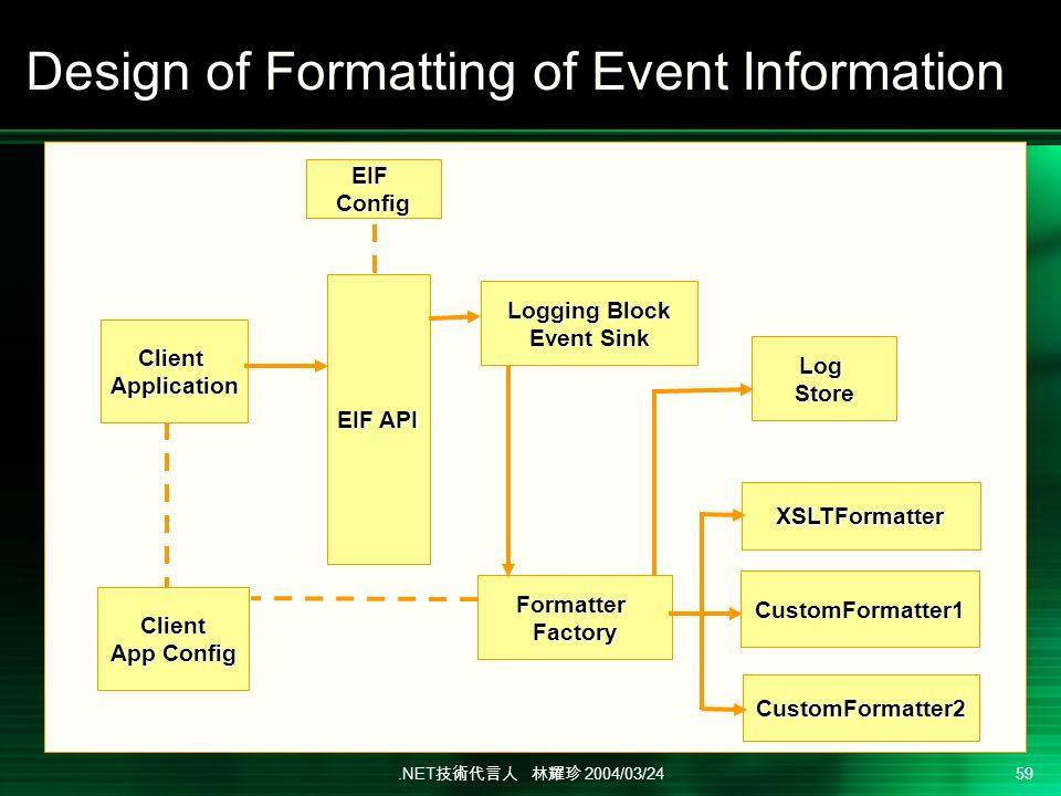 .NET 2004/03/24 59 Design of Formatting of Event Information ClientApplication Client App Config EIF API EIFConfig FormatterFactory CustomFormatter2 CustomFormatter1 XSLTFormatter Logging Block Event Sink LogStore