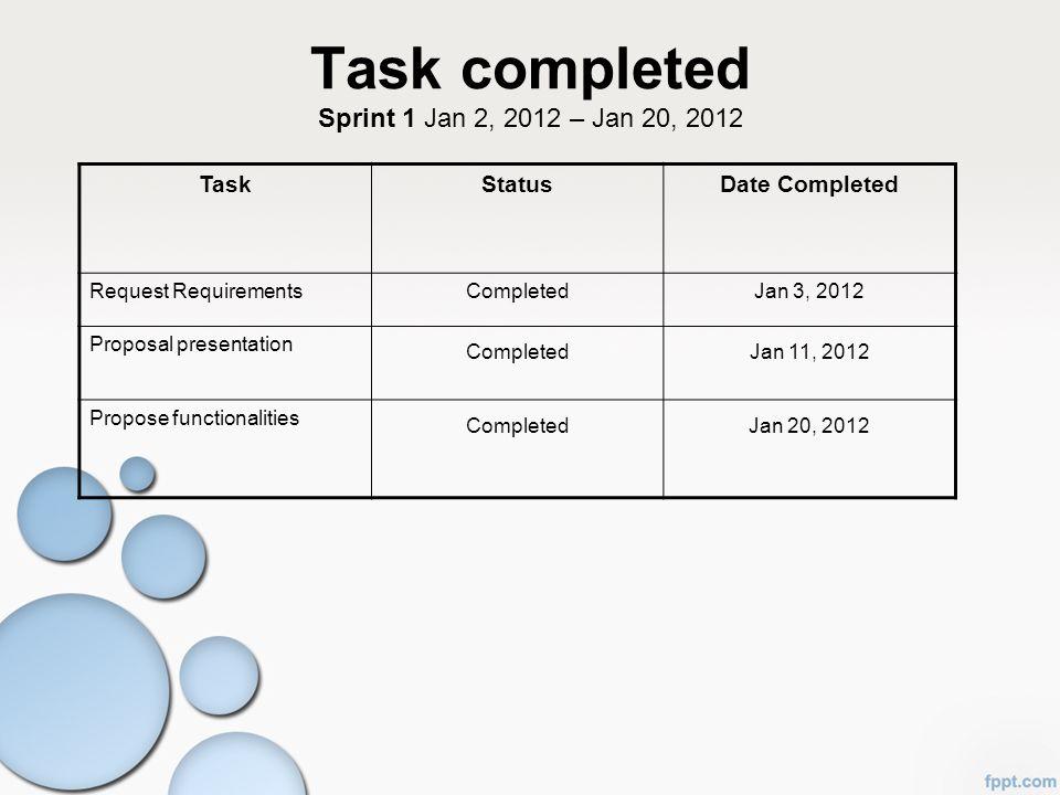 Task completed Sprint 1 Jan 2, 2012 – Jan 20, 2012 TaskStatusDate Completed Request RequirementsCompletedJan 3, 2012 Proposal presentation CompletedJa