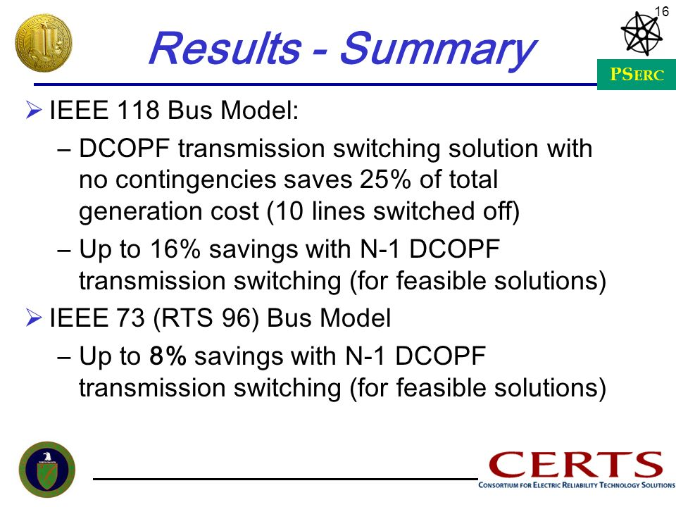 PS ERC 16 Results - Summary IEEE 118 Bus Model: –DCOPF transmission switching solution with no contingencies saves 25% of total generation cost (10 li