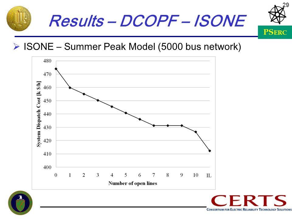 PS ERC 29 Results – DCOPF – ISONE ISONE – Summer Peak Model (5000 bus network)