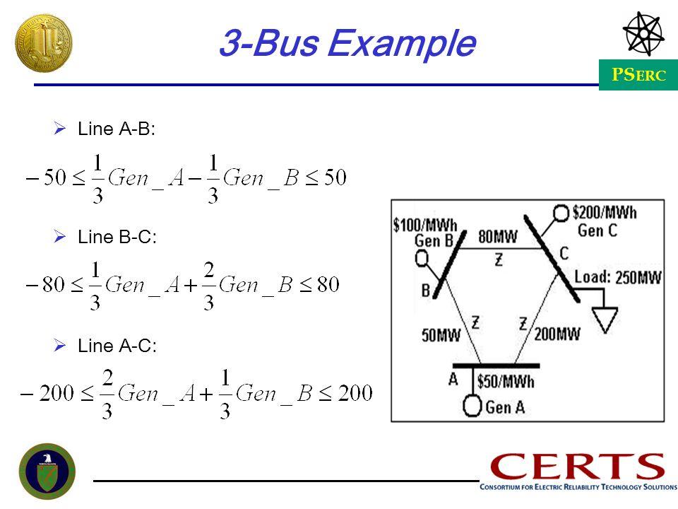 PS ERC 3-Bus Example Line A-B: Line B-C: Line A-C: