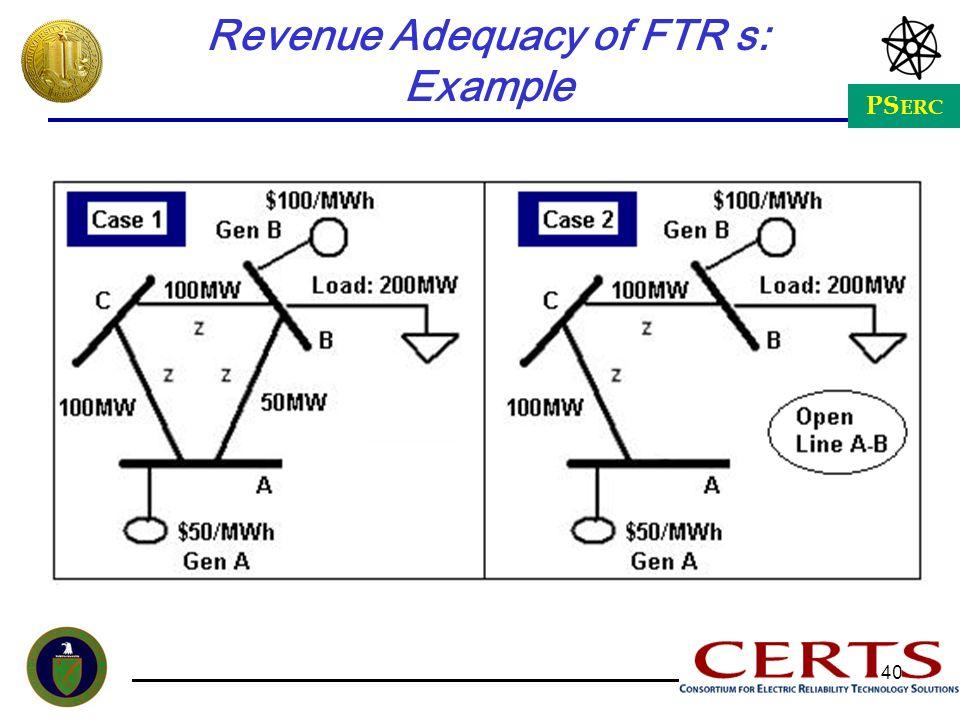 PS ERC 40 Revenue Adequacy of FTR s: Example