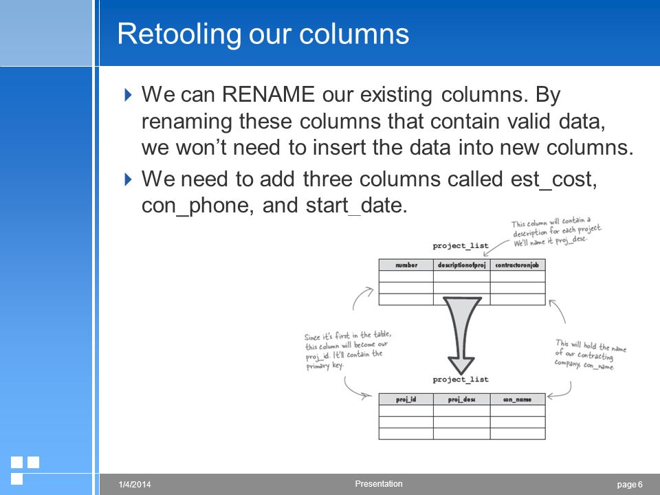 page 61/4/2014 Presentation Retooling our columns We can RENAME our existing columns.