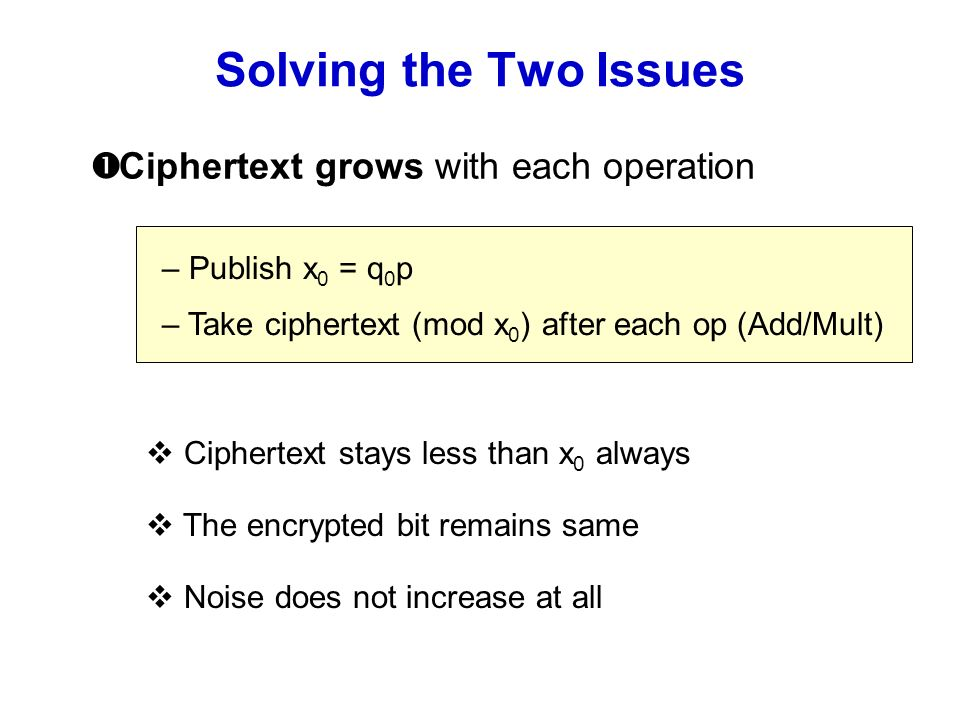 Solving the Two Issues Ciphertext grows with each operation – Publish x 0 = q 0 p – Take ciphertext (mod x 0 ) after each op (Add/Mult) Ciphertext sta
