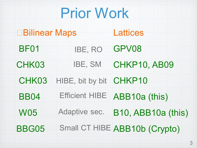 3 Prior Work Bilinear Maps BF01 CHK03 BB04 W05 BBG05 Lattices GPV08 CHKP10, AB09 CHKP10 ABB10a (this) B10, ABB10a (this) ABB10b (Crypto) IBE, RO HIBE, bit by bit IBE, SM Efficient HIBE Adaptive sec.