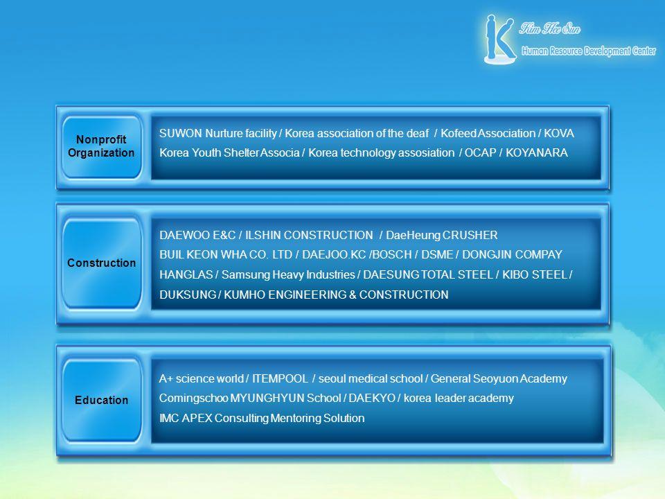 Information & Communication SK Telecom / KTF / HansolM.com / SK Networks (Global) / Shin Se Gae Comunication /Information Security Education Communica