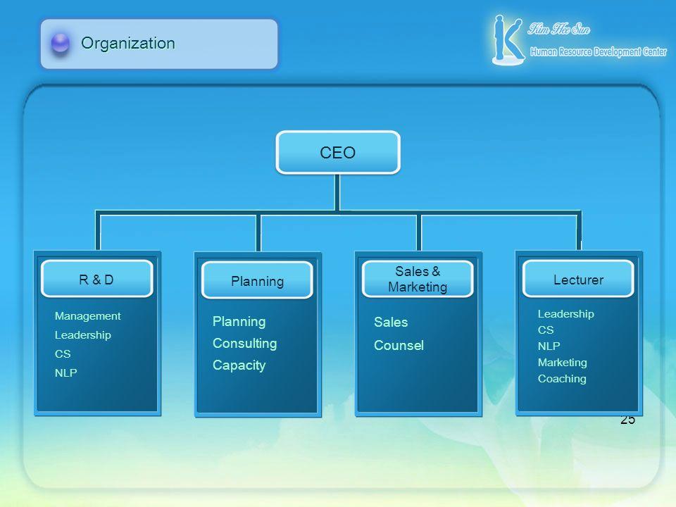 Software E&WIS /GD MACHINES / High1 / Blue dns / Actoz Soft / DiZiPiA ETC. SAMSUNG ELECTRONICS/ SAMSUNG ELECTRO MECHANICS / SAMSUNG ELECTRONICS Heigh